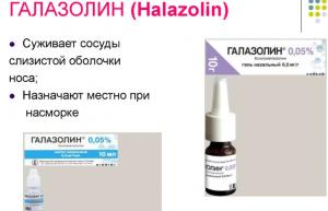 Галазолин фармакология