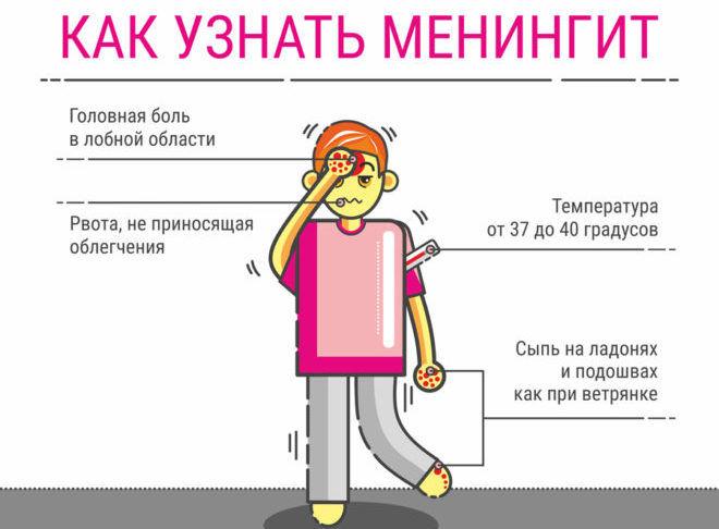 Несвоевременное лечение может привести к такой болезни, как менингит