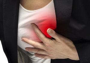 мастодиния симптомы