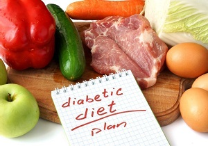 диета при сахарном диабете 1 типа меню