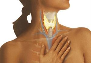 лечение рака щитовидной железа