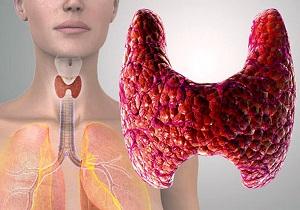 витамины для щитовидной железы список названий