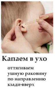 Как капать Фурацилин в ухо
