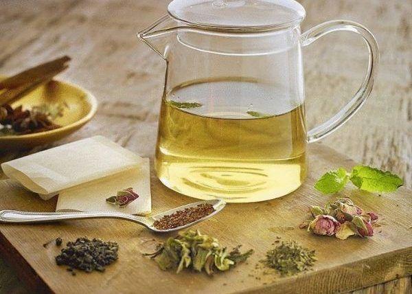 Щелочные чаи