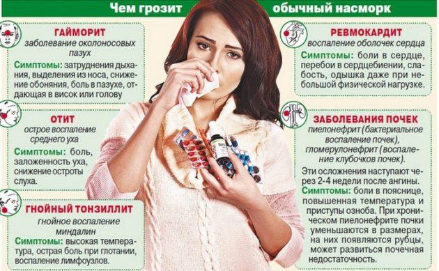 Причины возникновения насморка