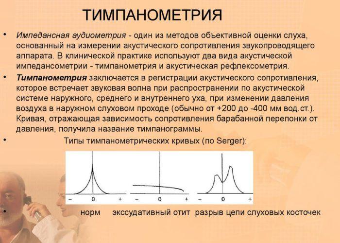 Тимпанометрия