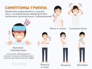 Одно из самых распространенных признаков красного горла - это грипп
