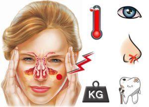 Симптомы воспаления гайморита