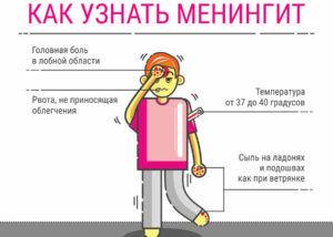 Снижение слуха может возникнуть при менингите