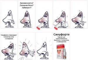 Синуфорте - фармакологический эффект