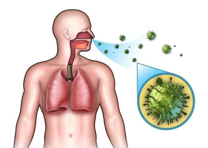 Поражение верхних дыхательных путей