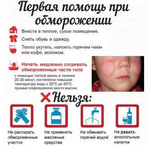 Степени и симптомы обморожения