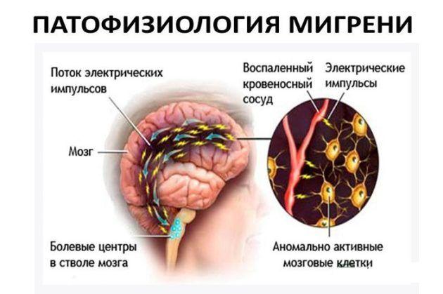 Чувство распирания в ухе - причины, что делать, как лечить
