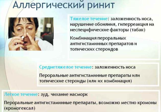 Затяжной аллергический ринит