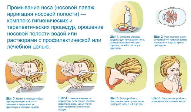 Порядок промывания Фурацилином ребенку