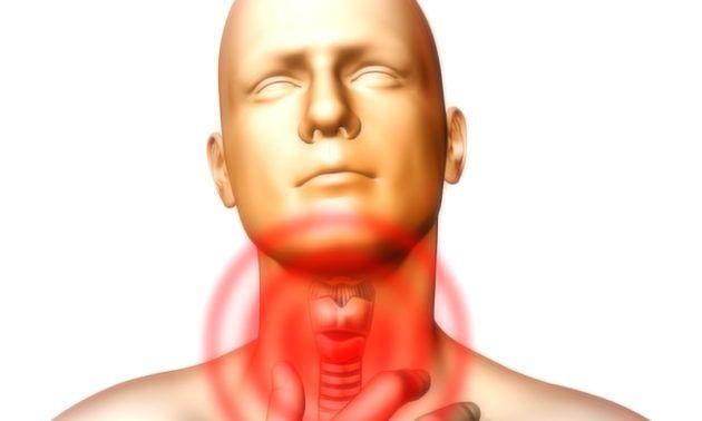 Ощущение инородного тела